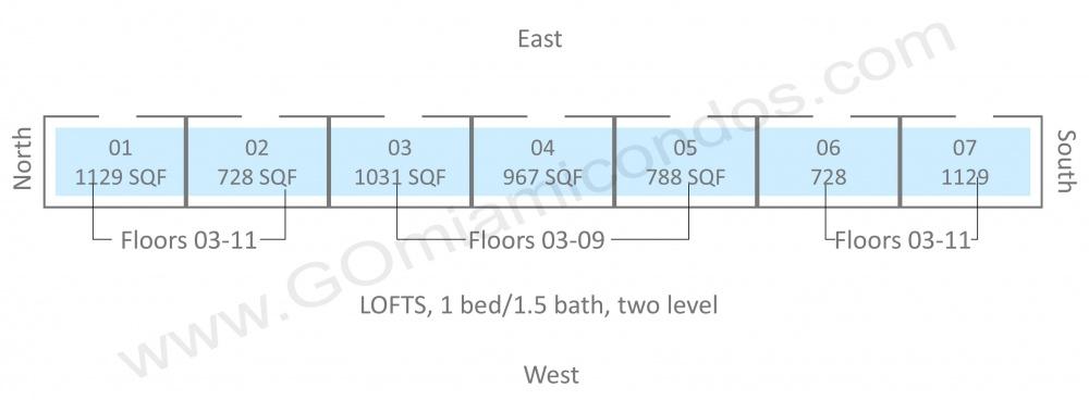 the Bond Lofts Distribution Floor Plans
